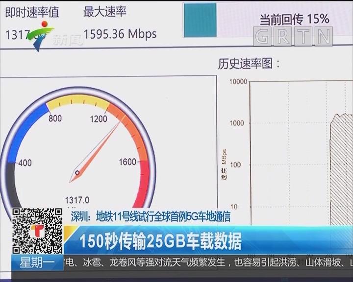 深圳:地铁11号线试行全球首例5G车地通信 150秒传输25GB车载数据