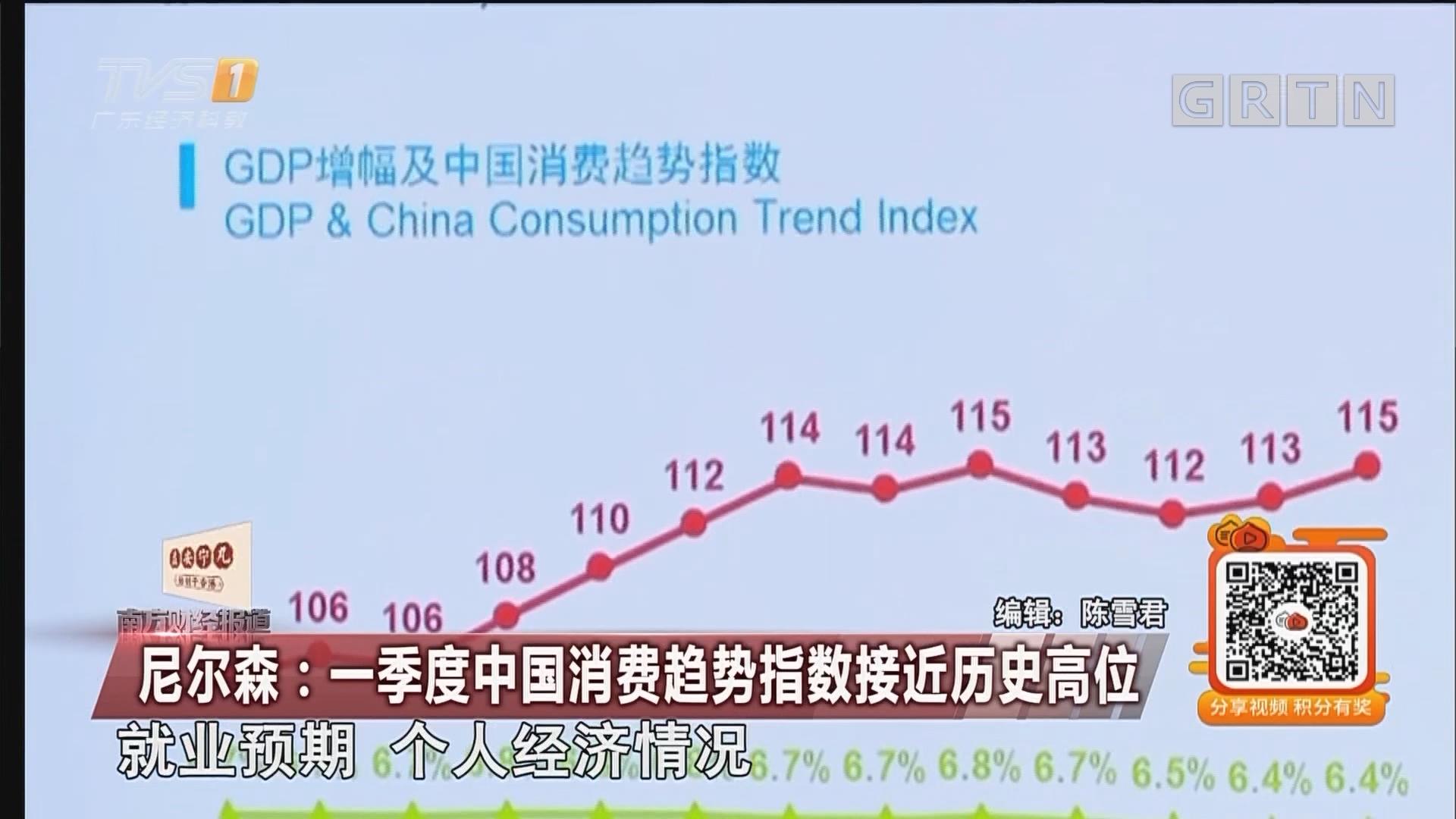 尼尔森:一季度中国消费趋势指数接近历史高位