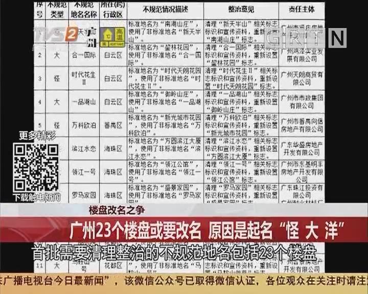 """楼盘改名之争:广州23个楼盘或要改名 原因是起名""""怪 大 洋"""""""