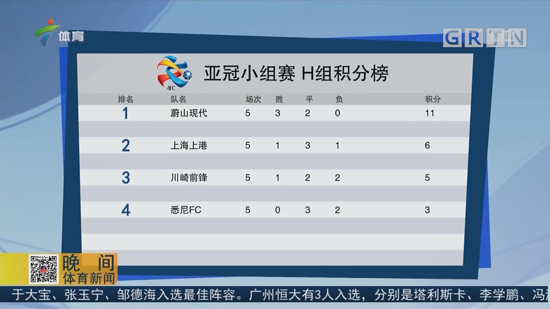 亚冠小组赛 H组积分榜