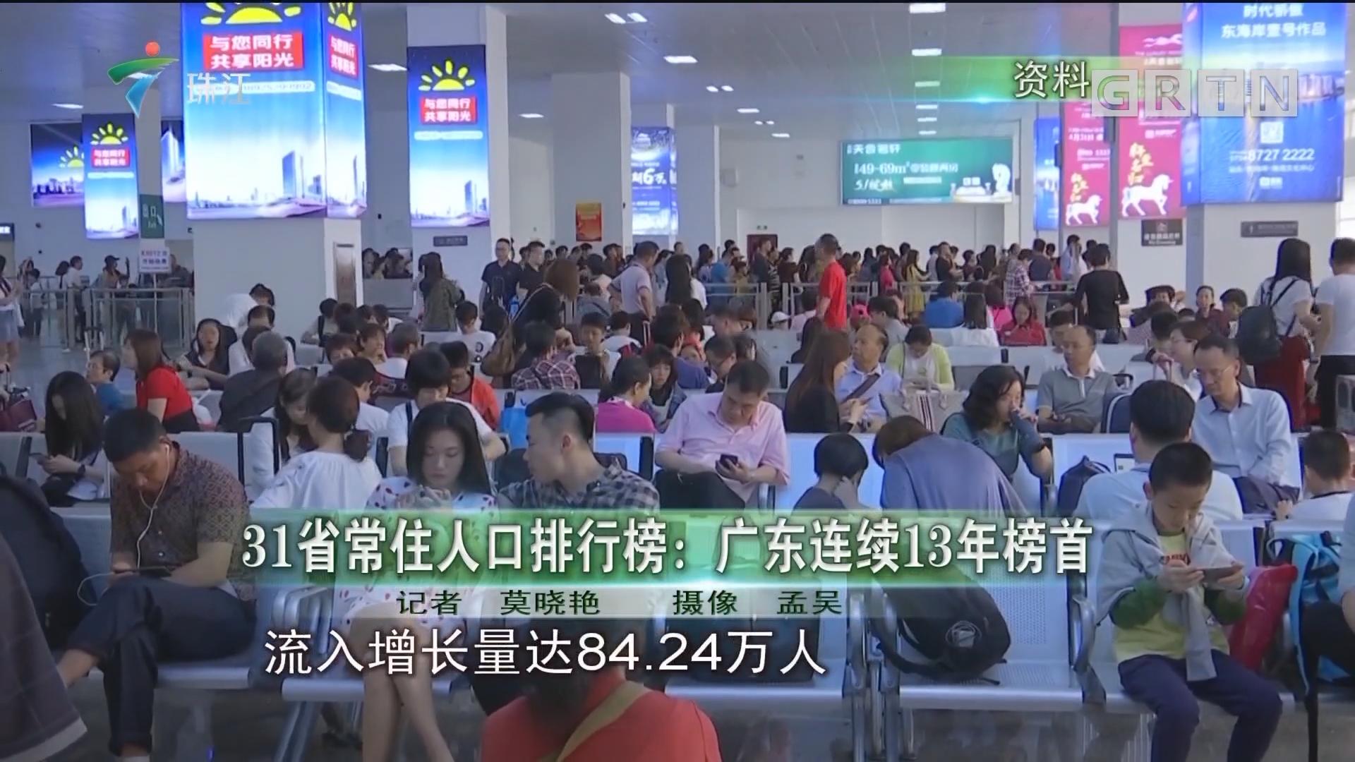 31省常住人口排行榜:manbetx手机版 - 登陆连续13榜首