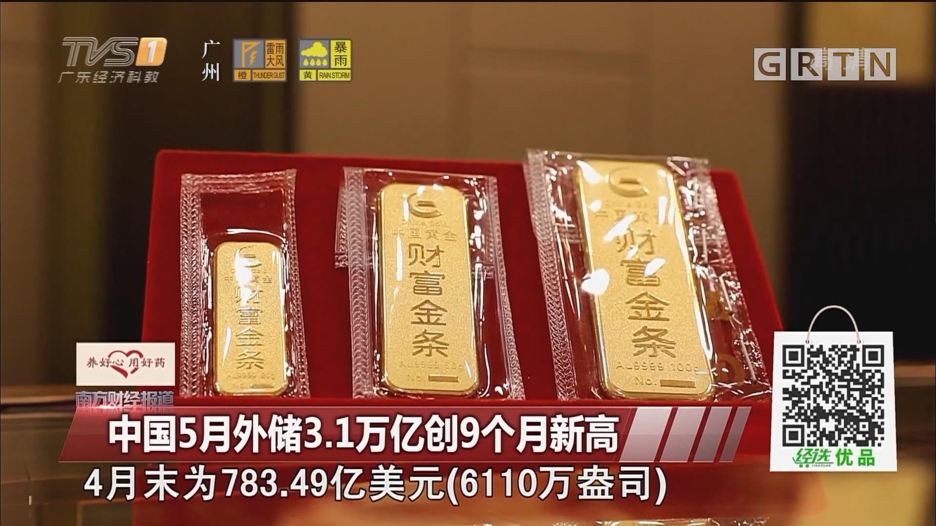中国5月外储3.1万亿创9个月新高