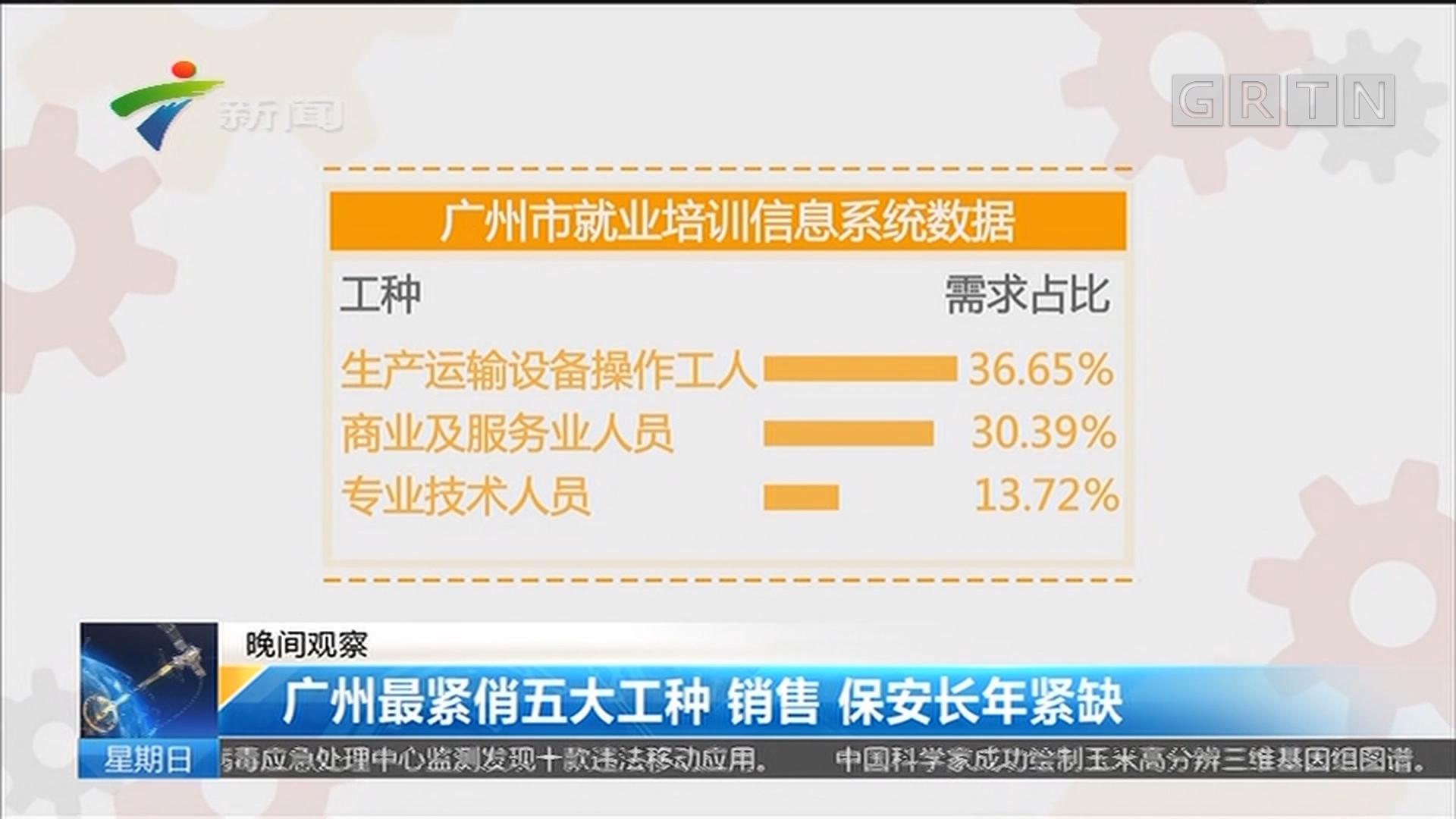 广州最紧俏五大工种 销售 保安长年紧缺