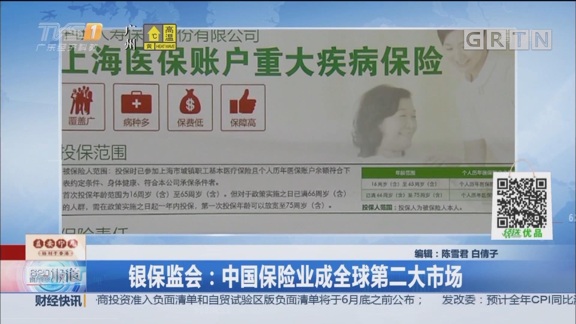 银保监会:中国保险业成全球第二大市场