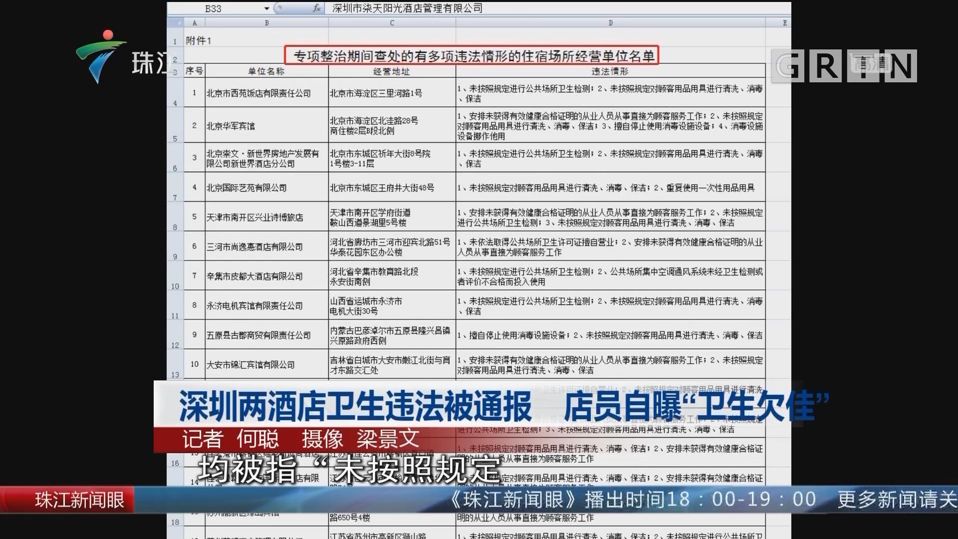 """深圳两酒店卫生违法被通报 店员自曝""""卫生欠佳"""""""