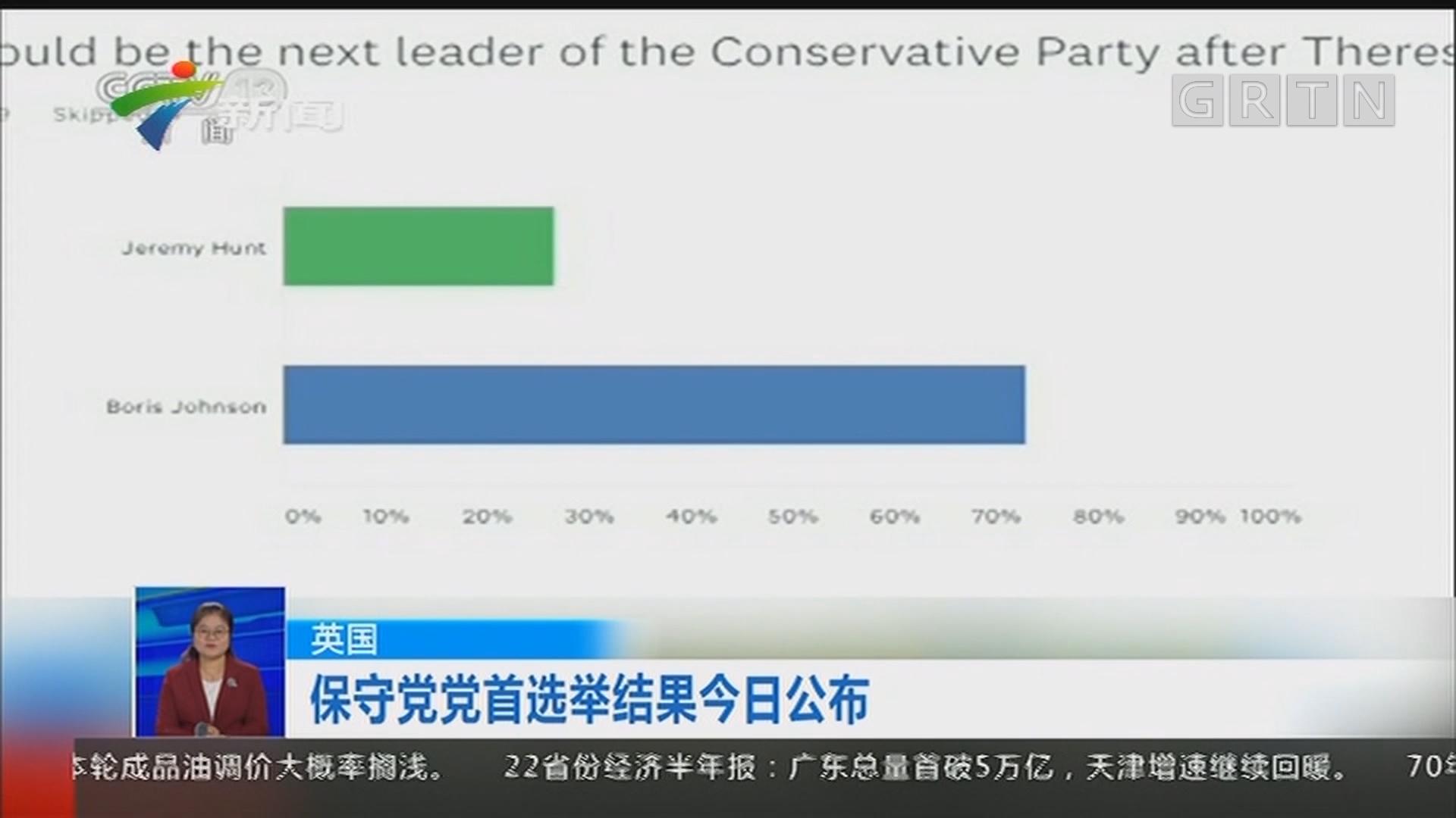 英国:保守党党首选举结果今日公布