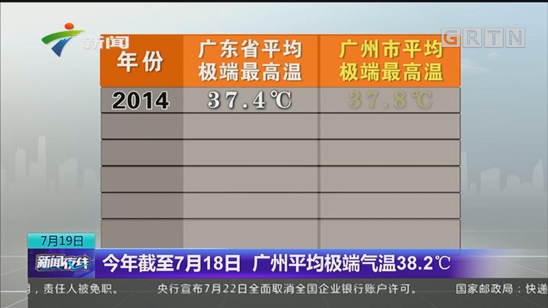 今年截至7月18日 广州平均极端气温38.2℃