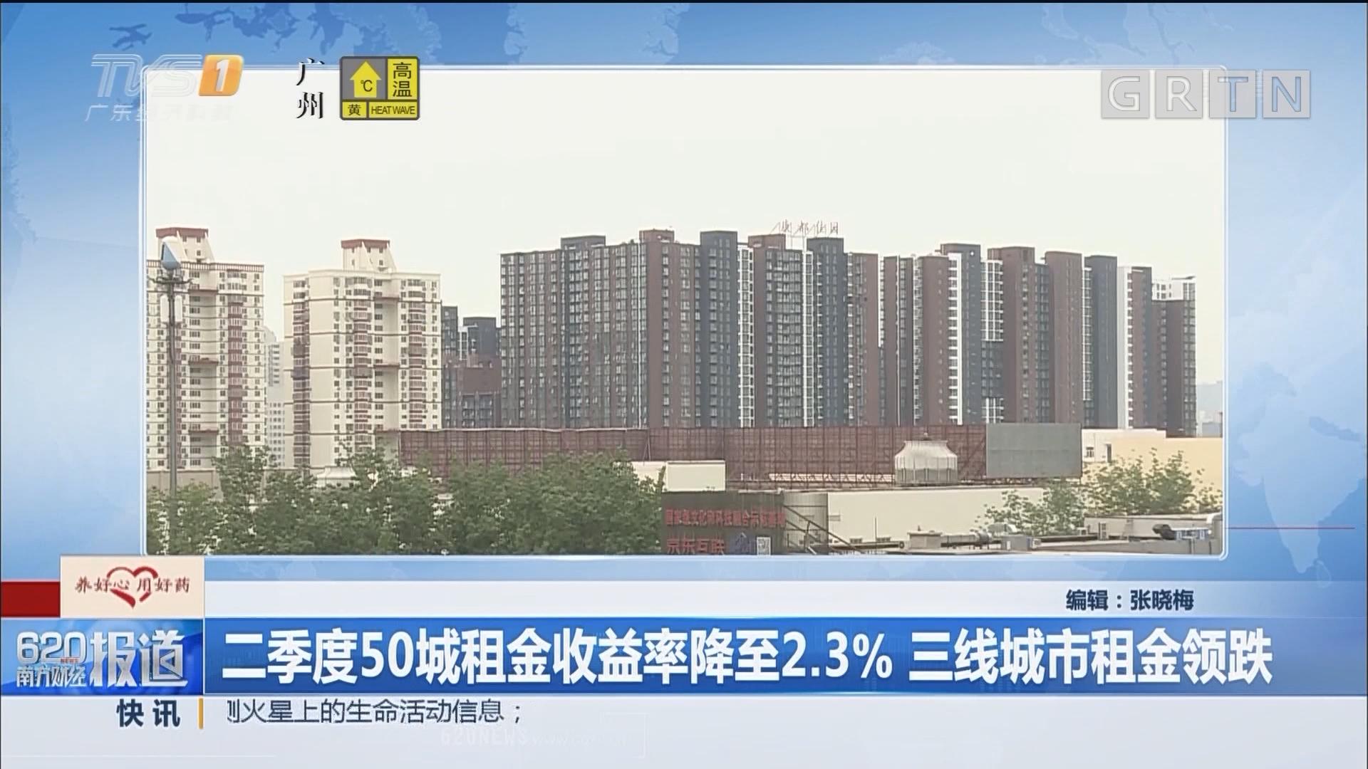 二季度50城租金收益率降至2.3% 三线城市租金领跌