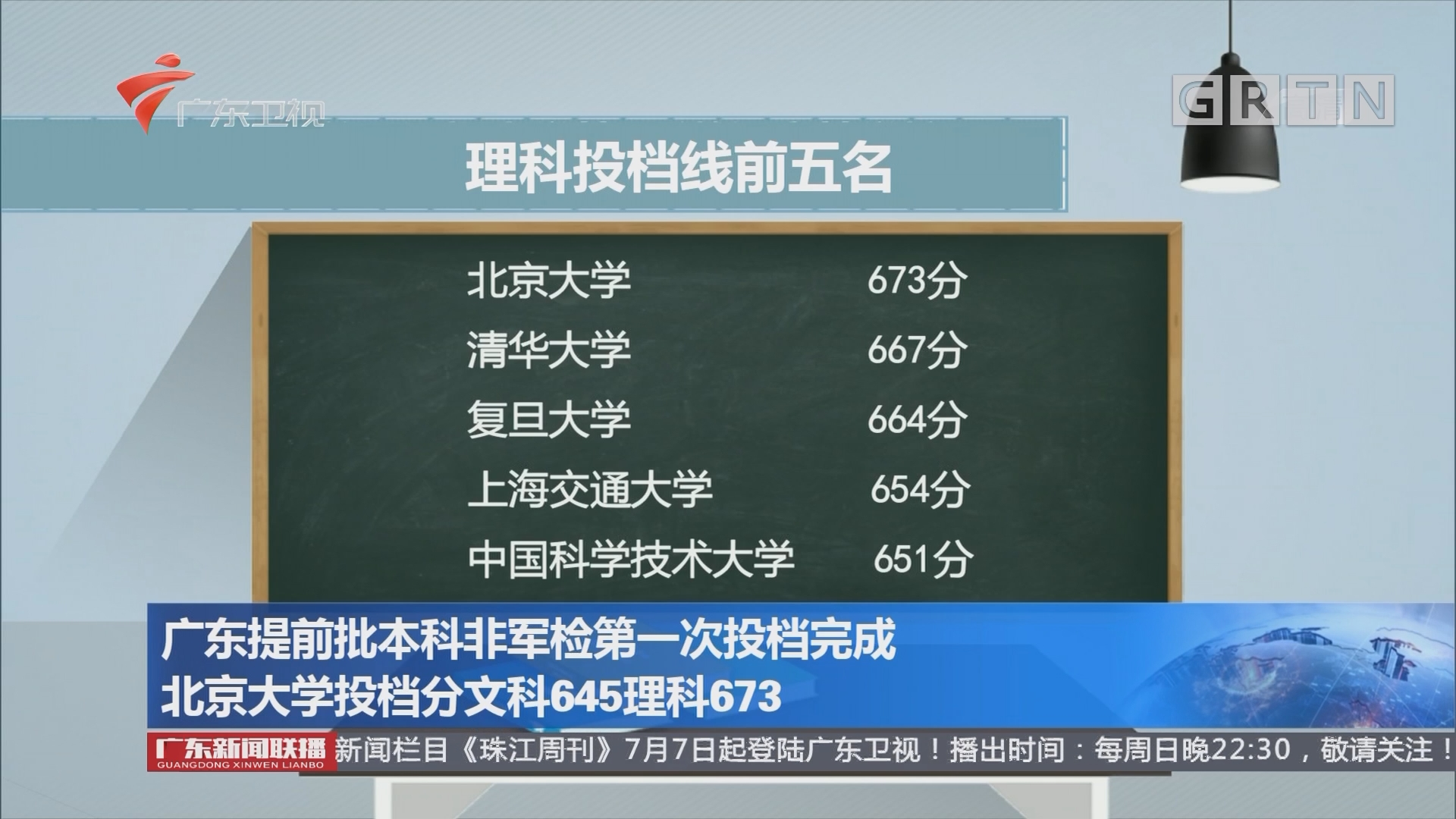 广东提前批本科非军检第一次投档完成 北京大学投档分文科645理科673