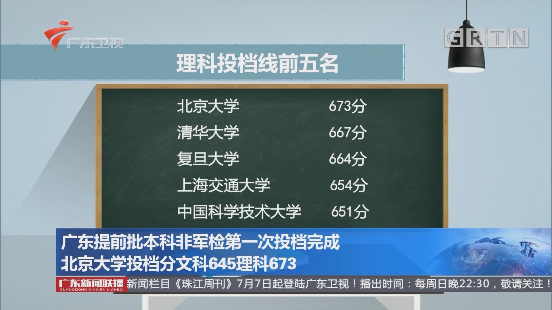 manbetx手机版 - 登陆提前批本科非军检第一次投档完成 北京大学投档分文科645理科673