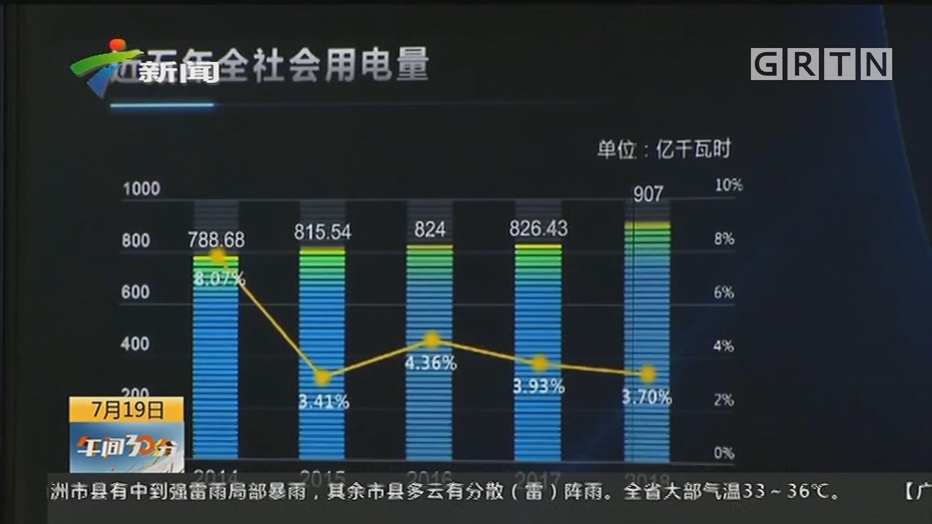 深圳:突破1900万千瓦!深圳电网统调负荷再创历史新高
