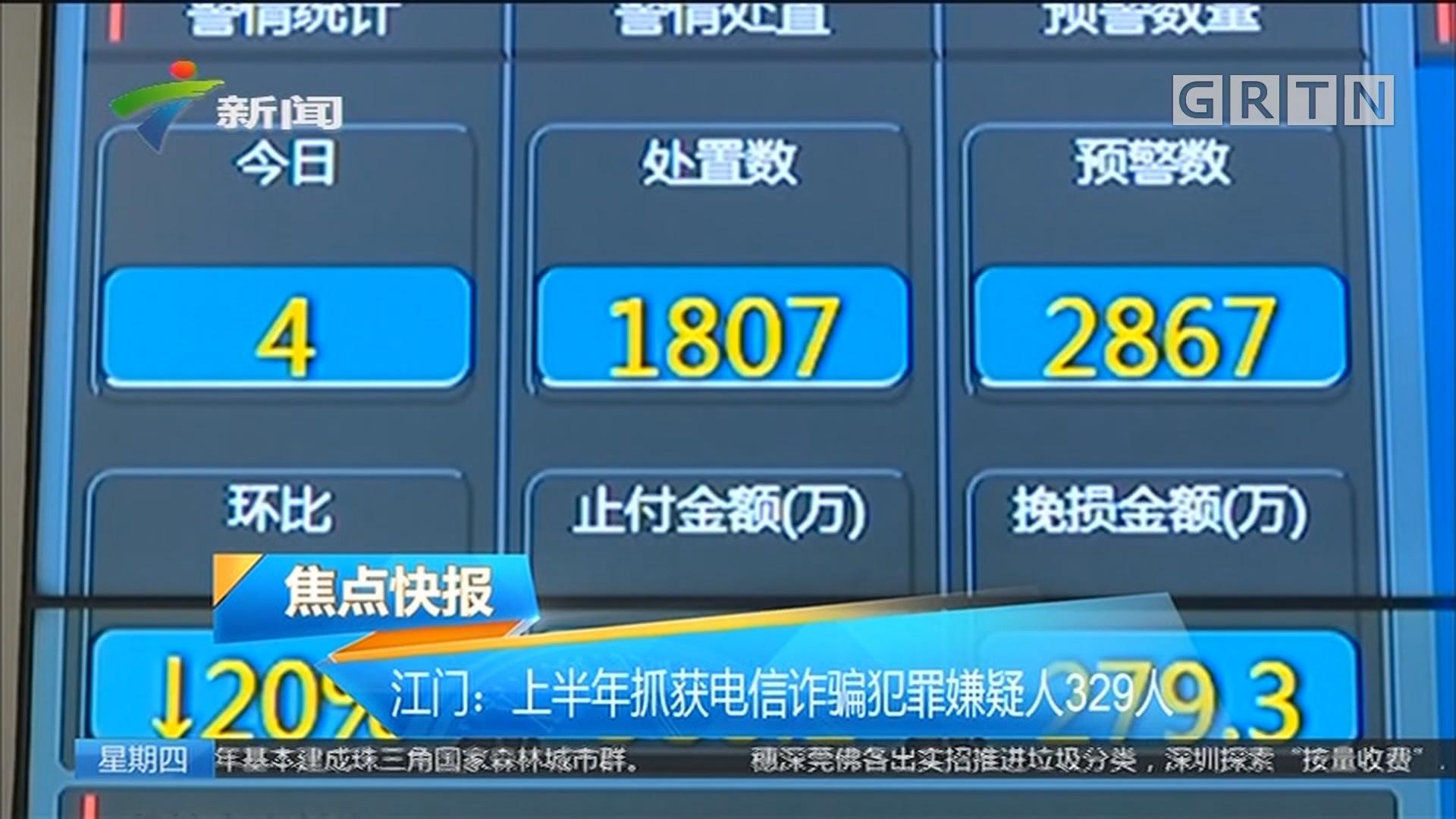 江门:上半年抓获电信诈骗犯罪嫌疑人329人