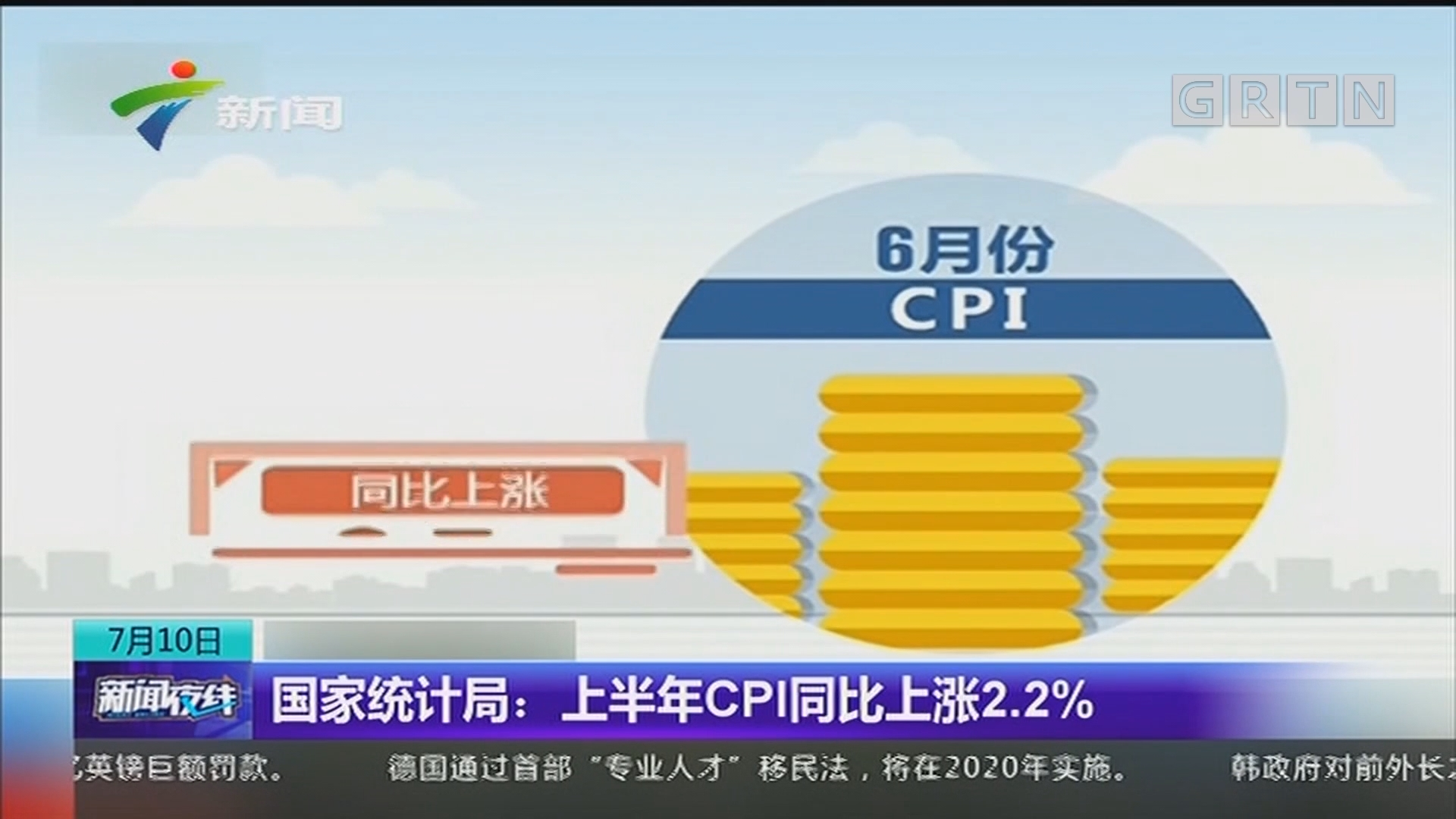 国家统计局:上半年CPI同比上涨2.2%