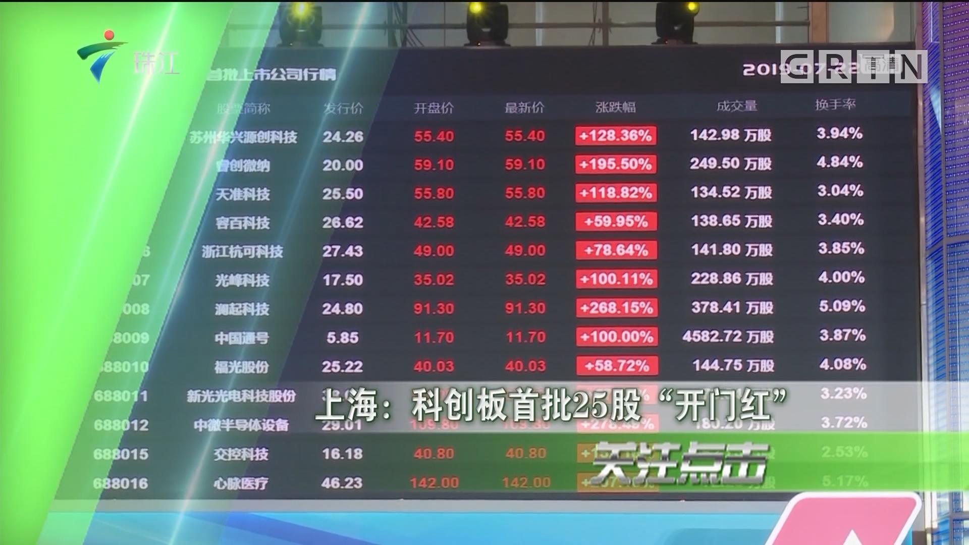 """上海:科创板首批25股""""开门红"""""""