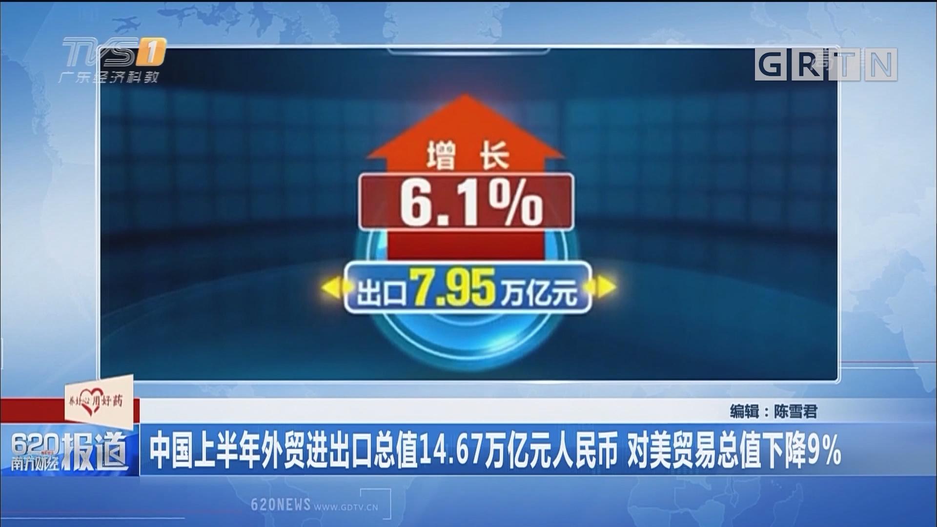 中国上半年外贸进出口总值14.67万亿元人民币 对美贸易总值下降9%