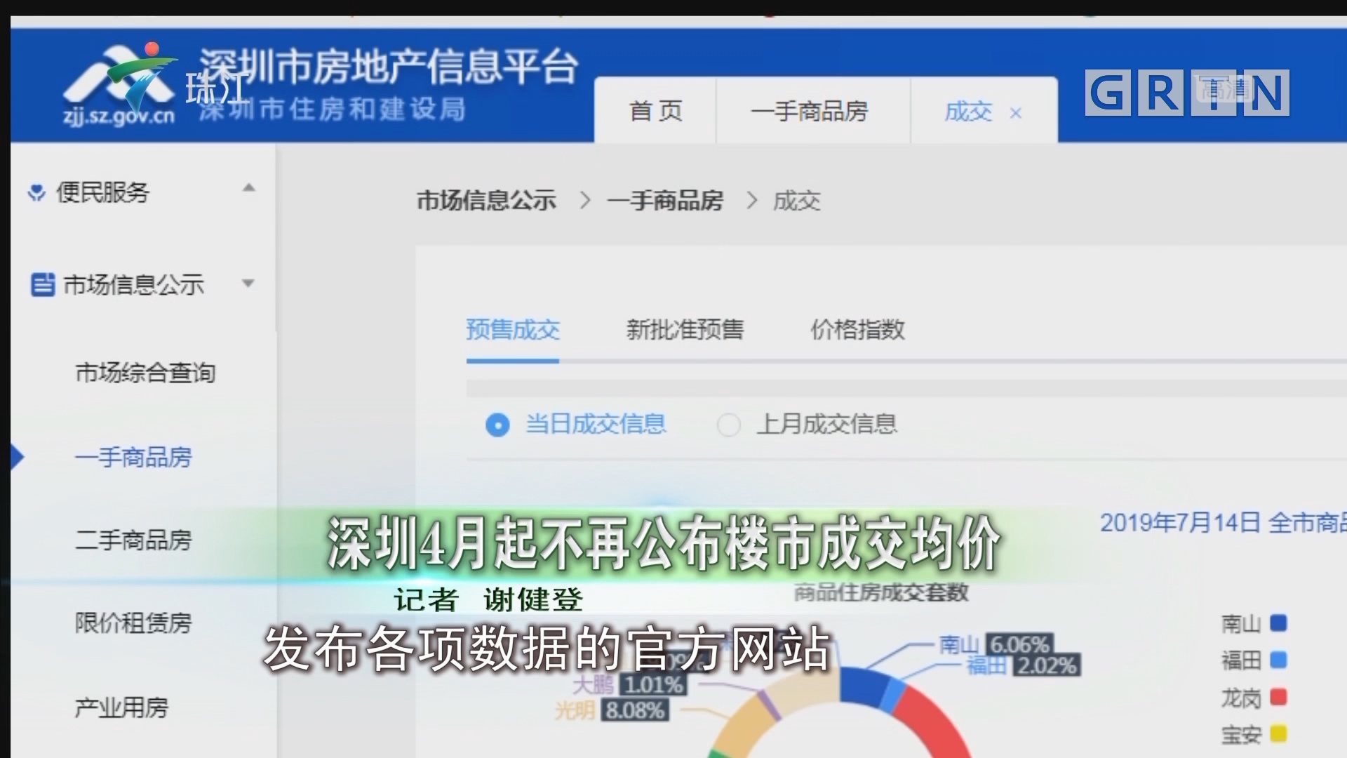 深圳4月起不再公布楼市成交均价