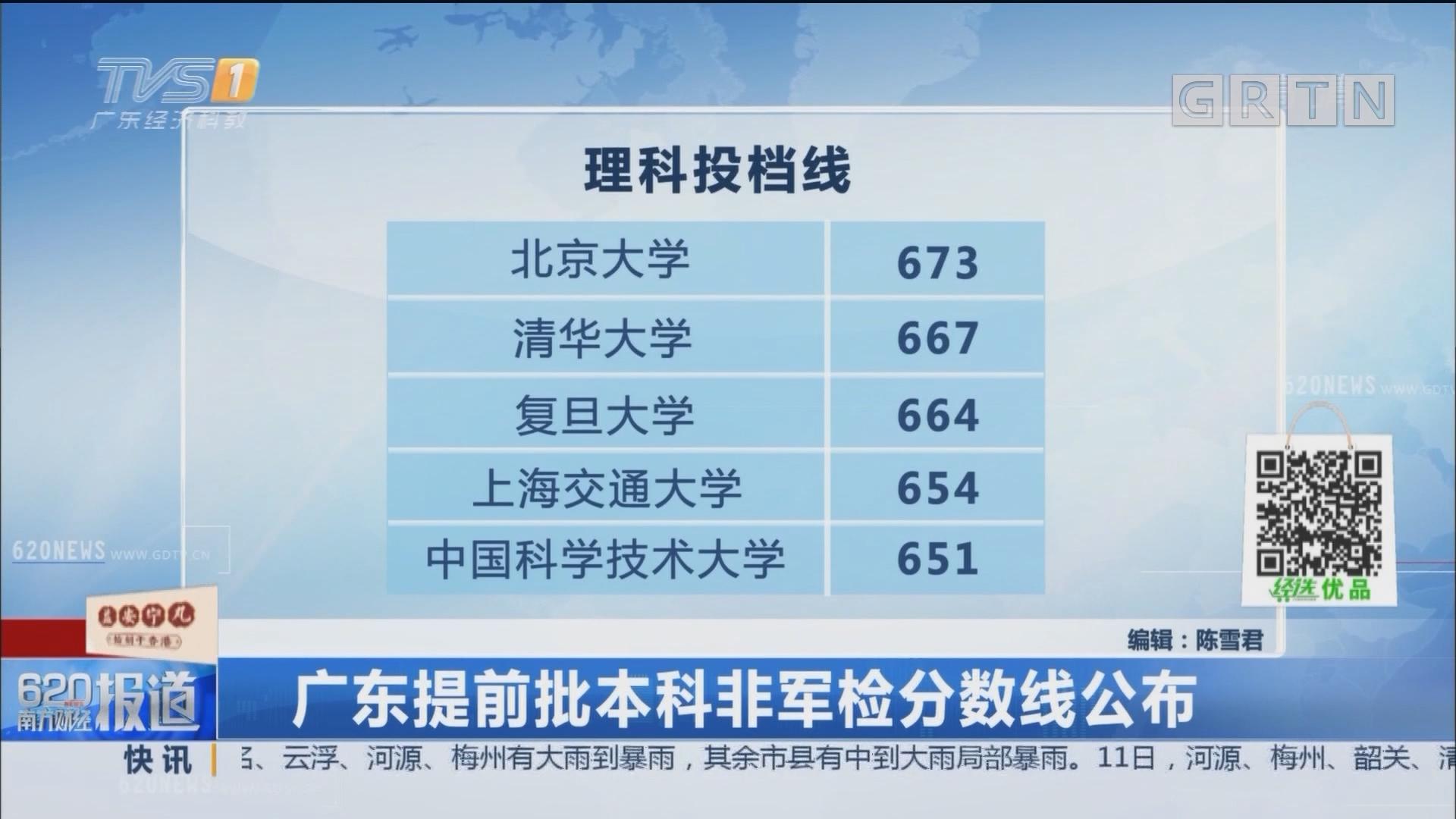 广东提前批本科非军检分数线公布