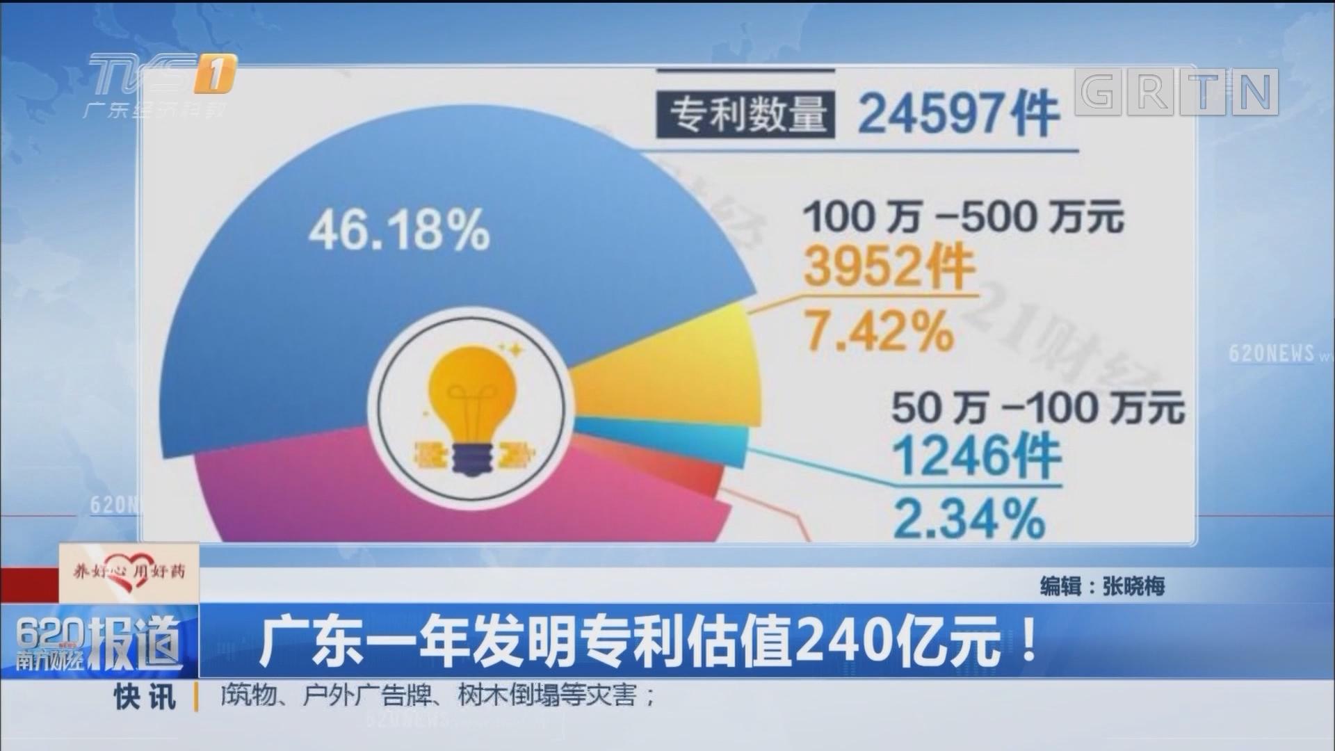 广东一年发明专利估值240亿元!