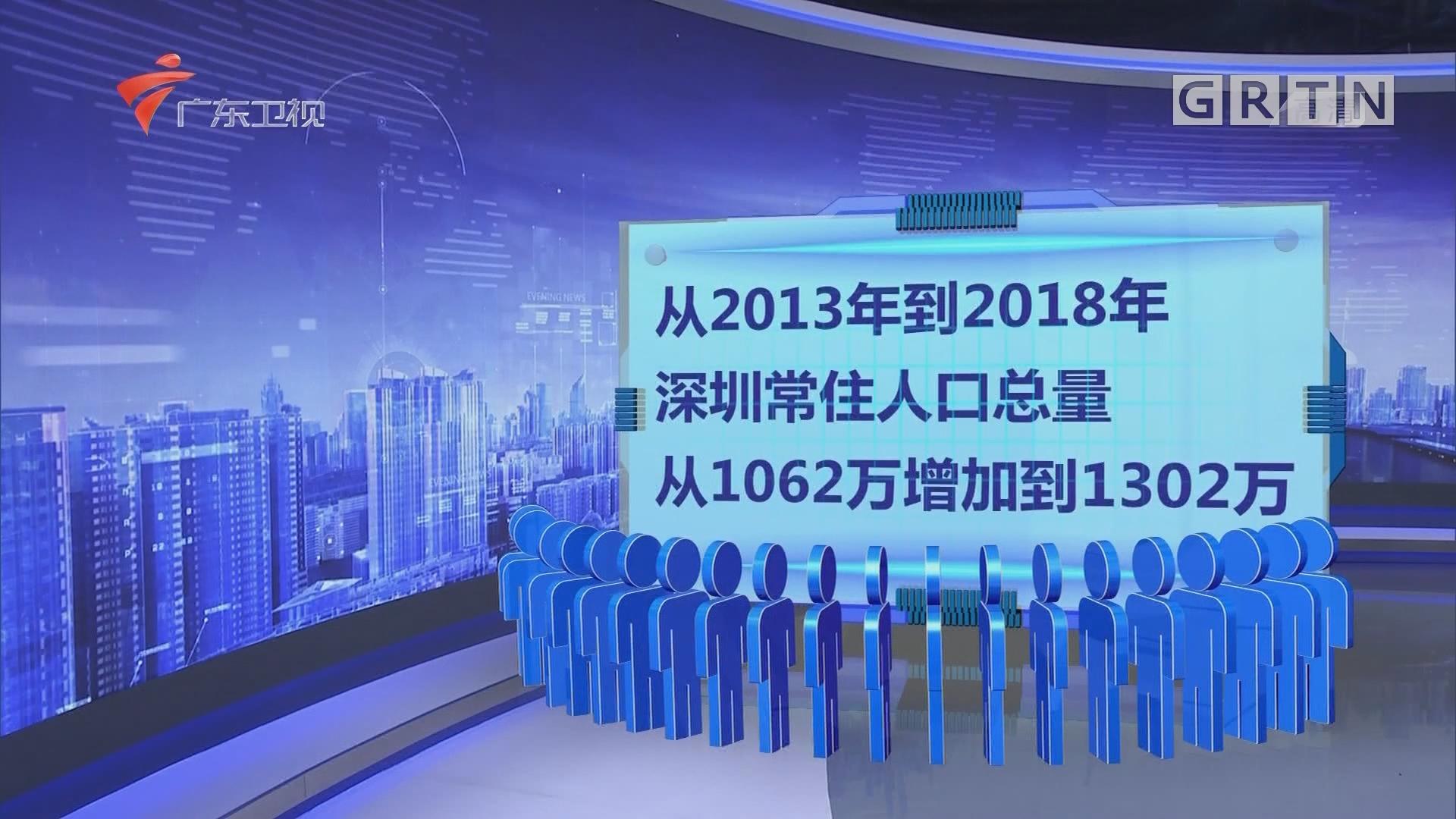 从2013年到2018年 深圳常住人口总量从1062万增加到1302万