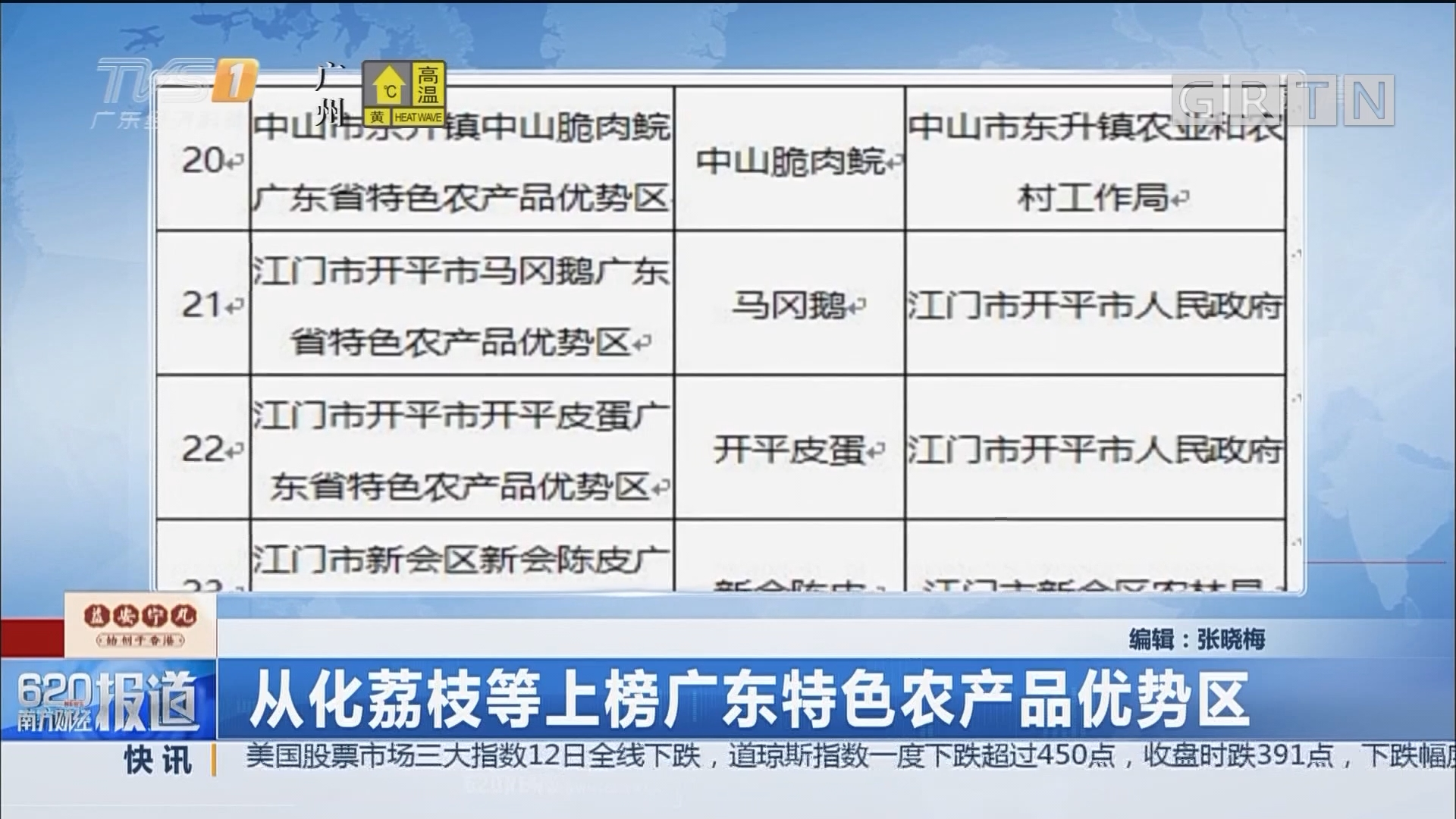 从化荔枝等上榜广东特色农产品优势区