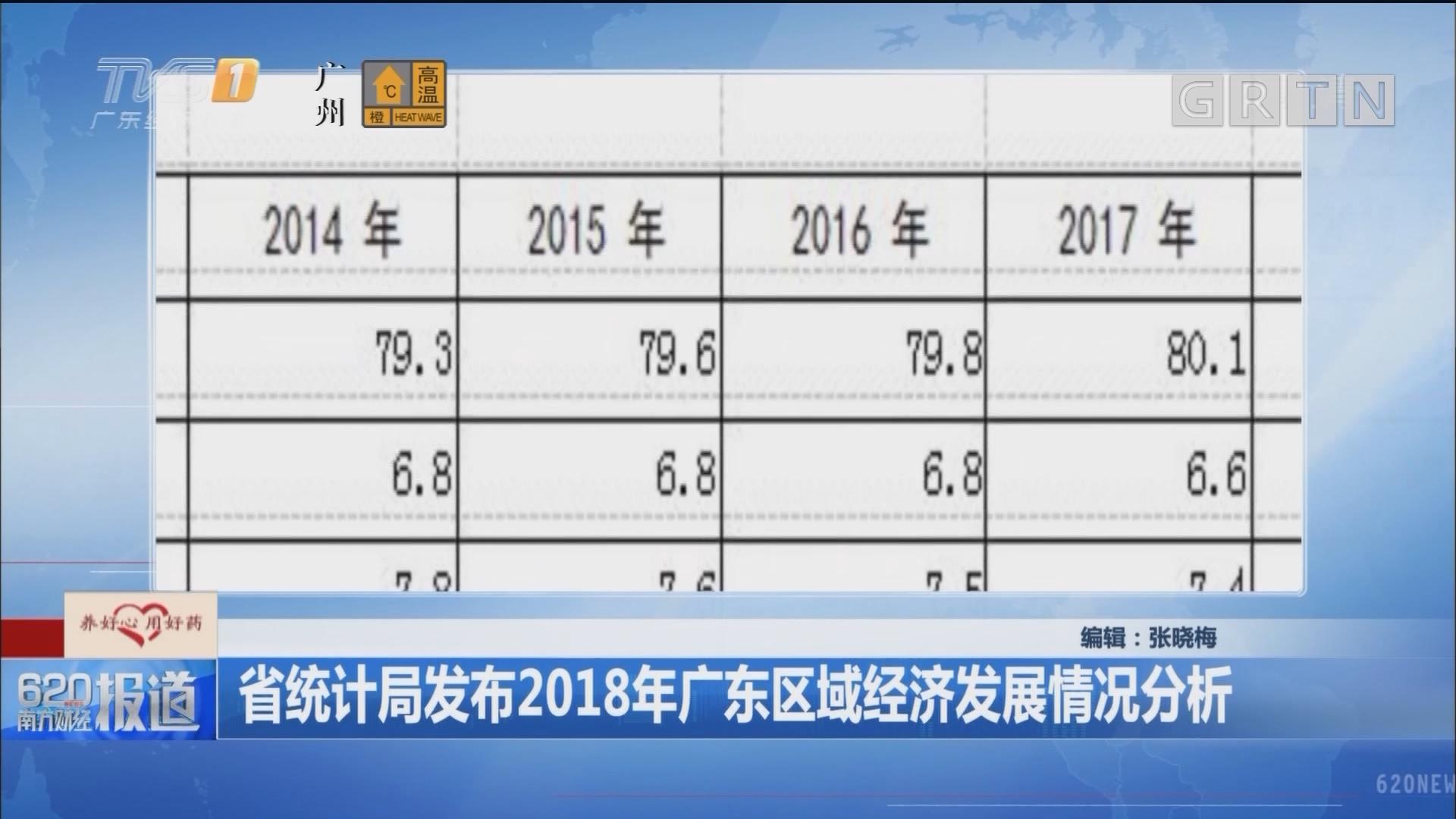 省统计局发布2018年广东区域经济发展情况分析