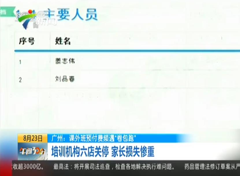 广州 培训机构六店关停 家长损失惨重