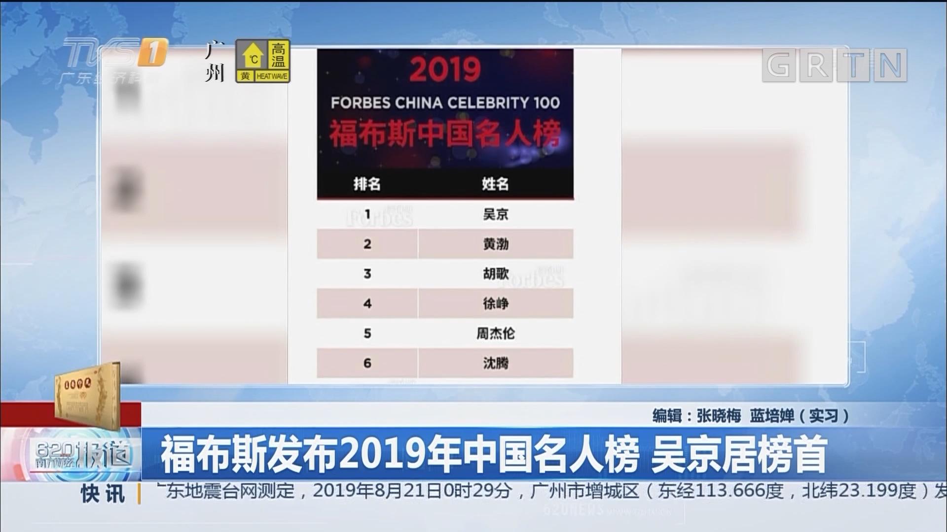 福布斯发布2019年中国名人榜 吴京居榜首