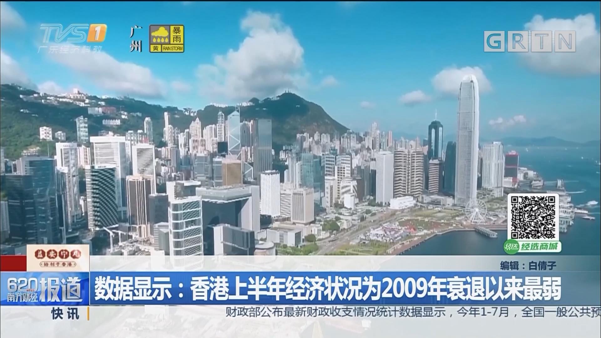 数据显示:香港上半年经济状况为2009年衰退以来最弱