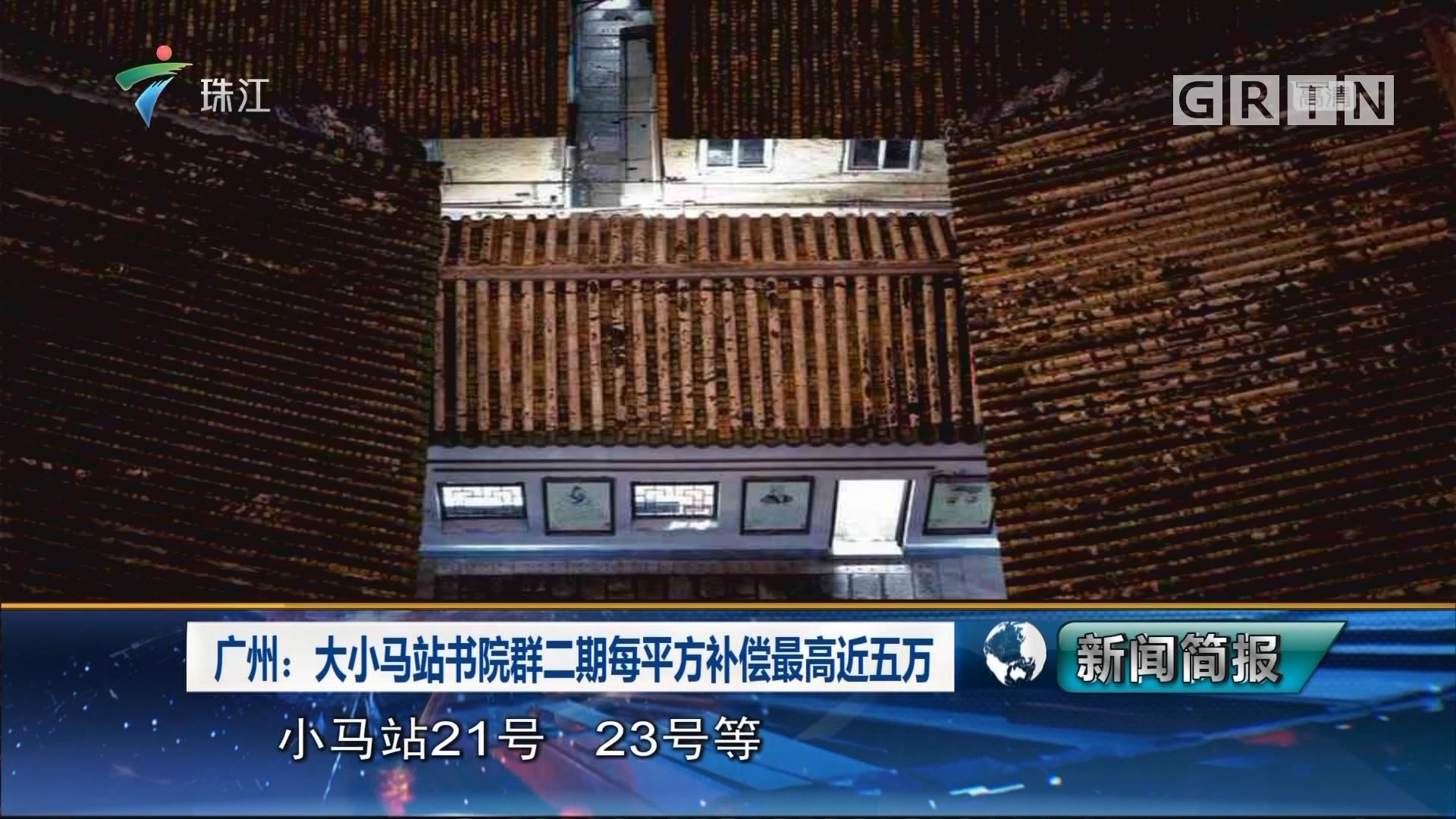 广州:大小马站书院群二期每平方补偿最高近五万