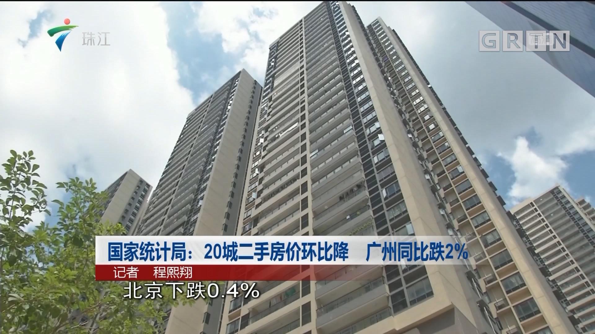 国家统计局:20城二手房价环比降 广州同比跌2%