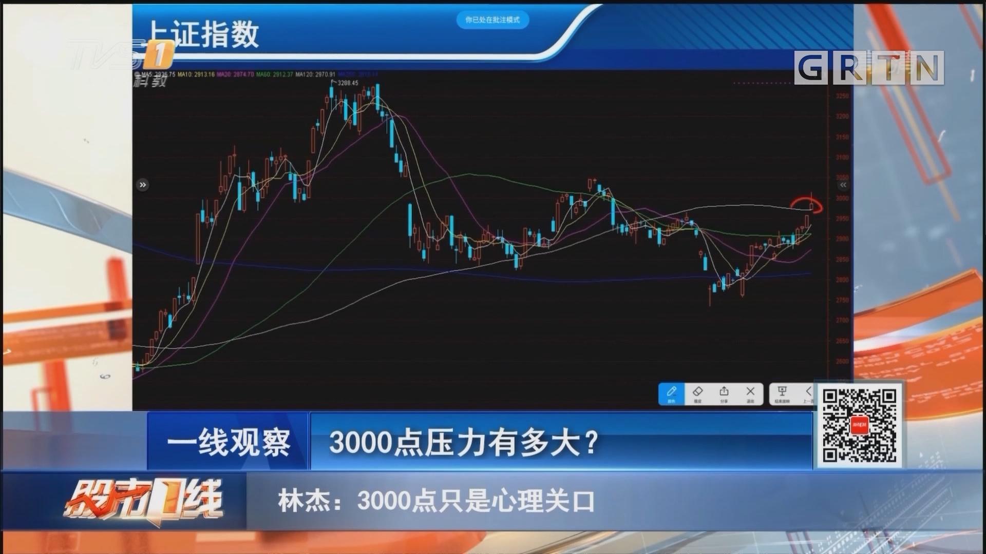 [HD][2019-09-05]股市一线:3000点压力有多大?