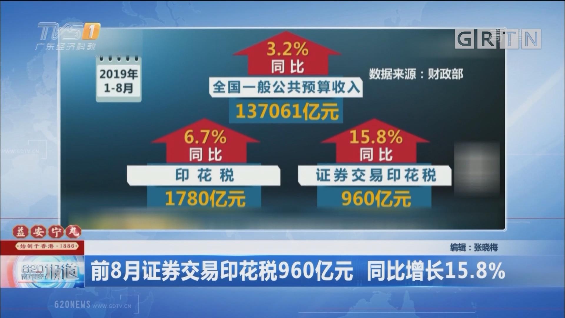 前8月证券交易印花税960亿元 同比增长15.8%
