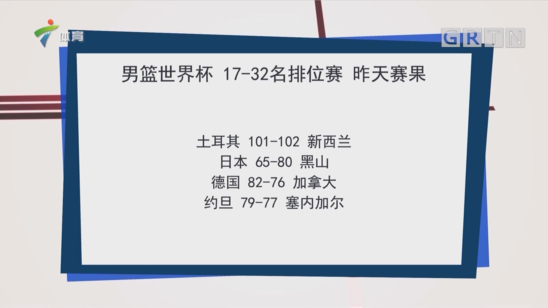 男篮世界杯 17-32名排位赛 昨天赛果