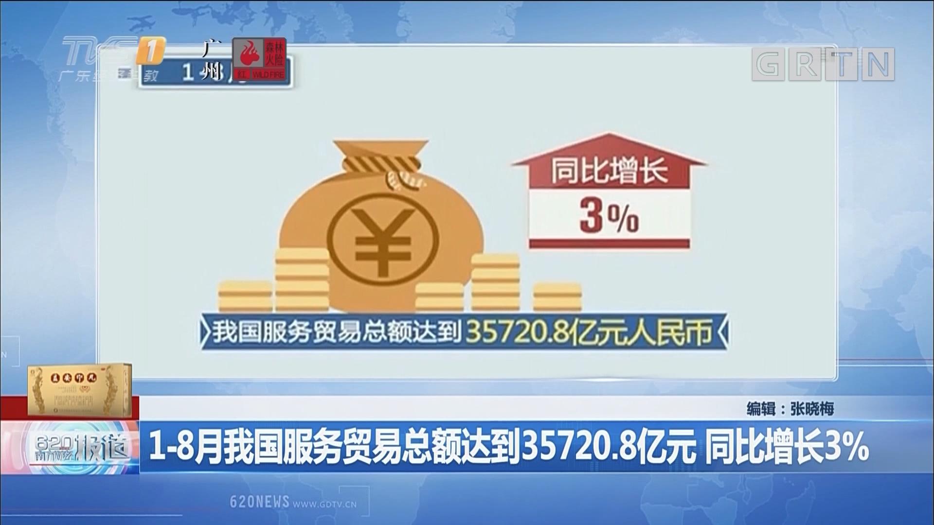 1-8月我国服务贸易总额达到35720.8亿元 同比增长3%