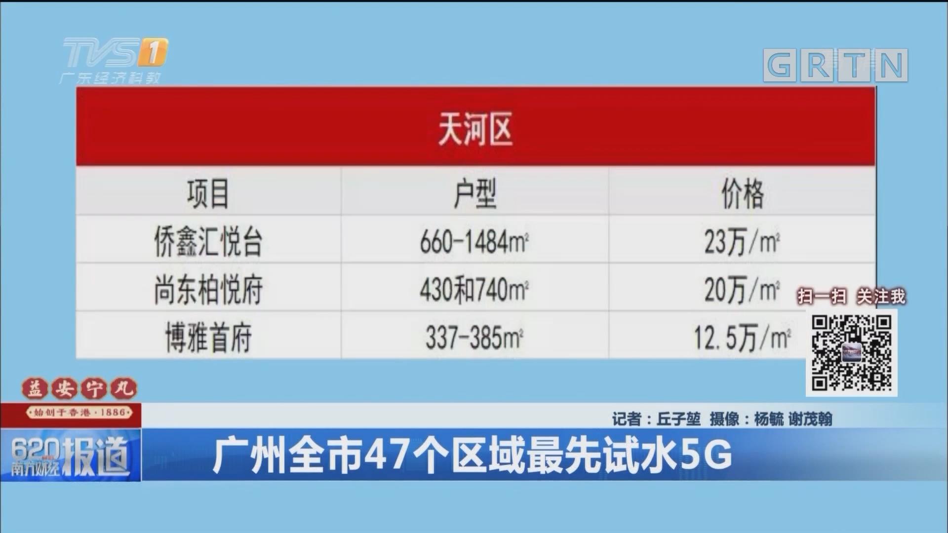 广州全市47个区域最先试水5G