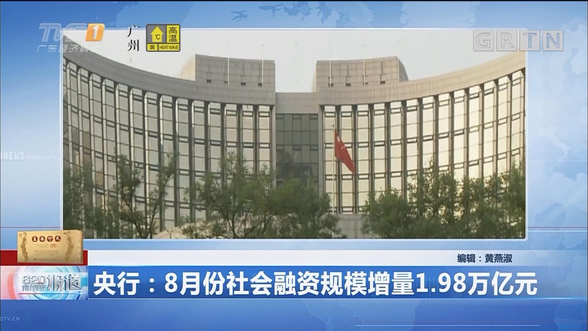 央行:8月份社会融资规模增量1.98万亿元