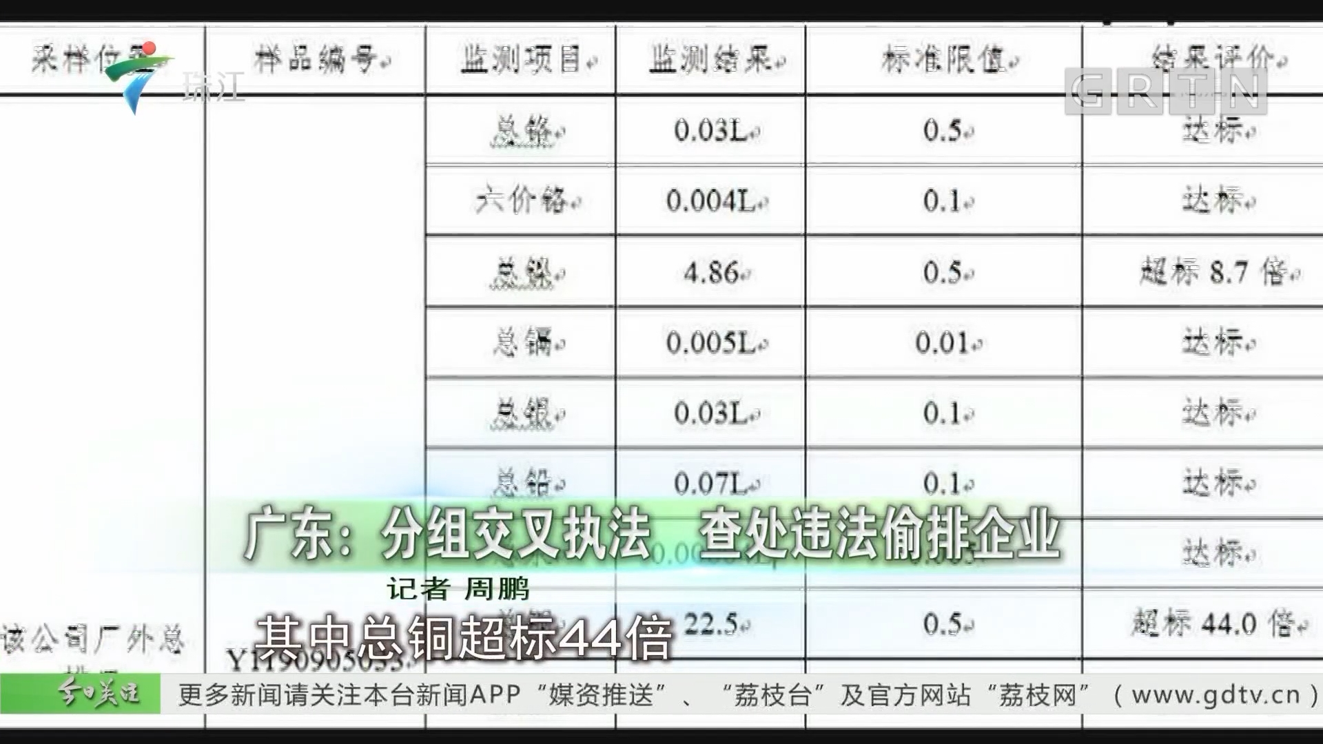 广东:分组交叉执法 查处违法偷排企业