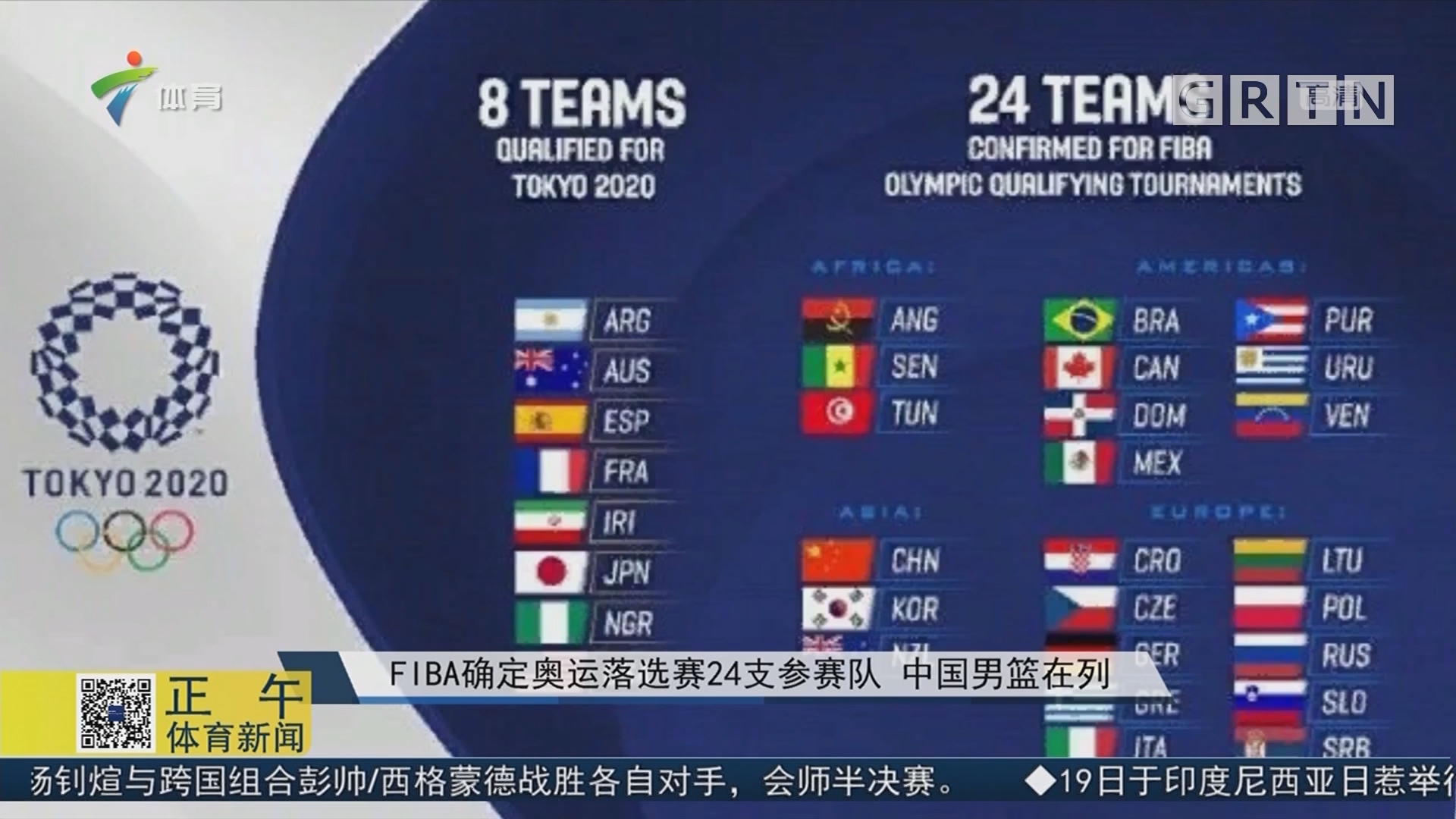 FIBA确定奥运落选赛24支参赛队 中国男篮在列