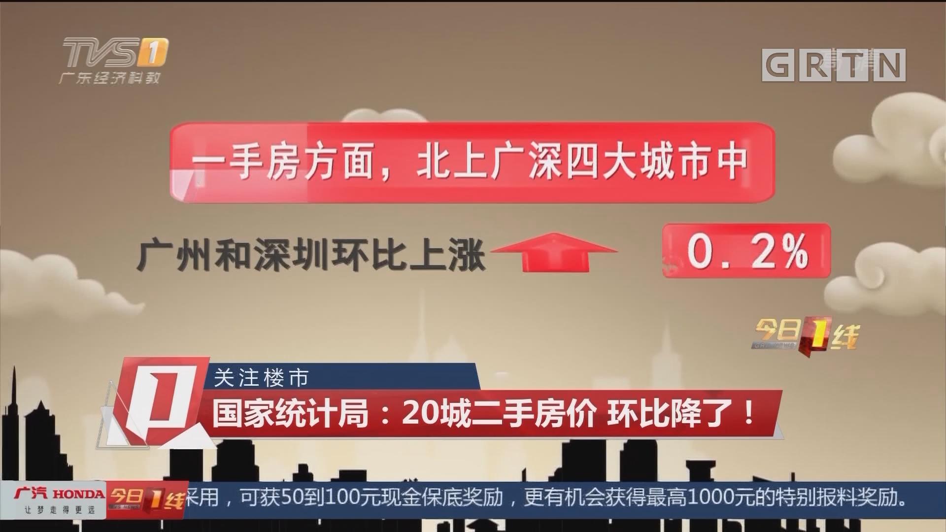 关注楼市 国家统计局:20城二手房价 环比降了!