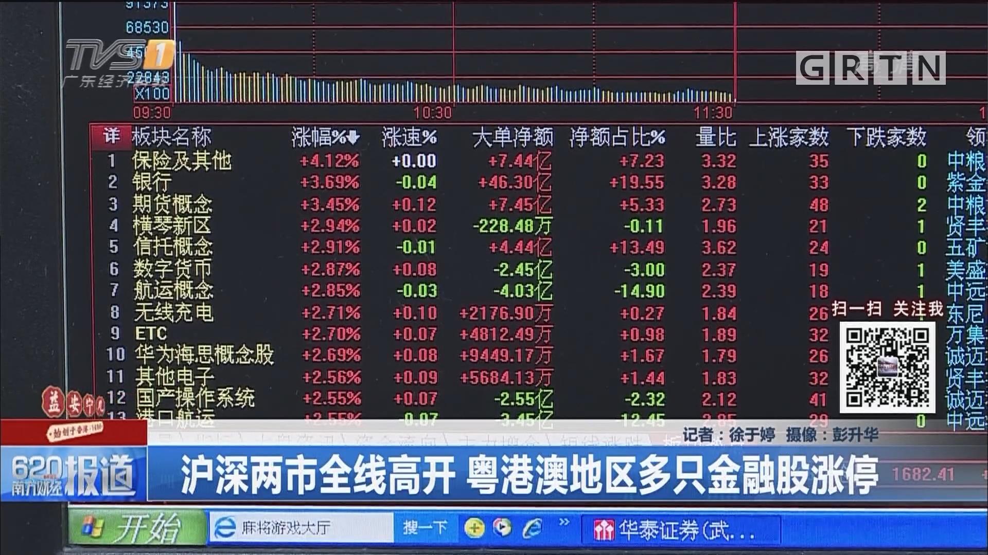 沪深两市全线高开 粤港澳地区多只金融股涨停