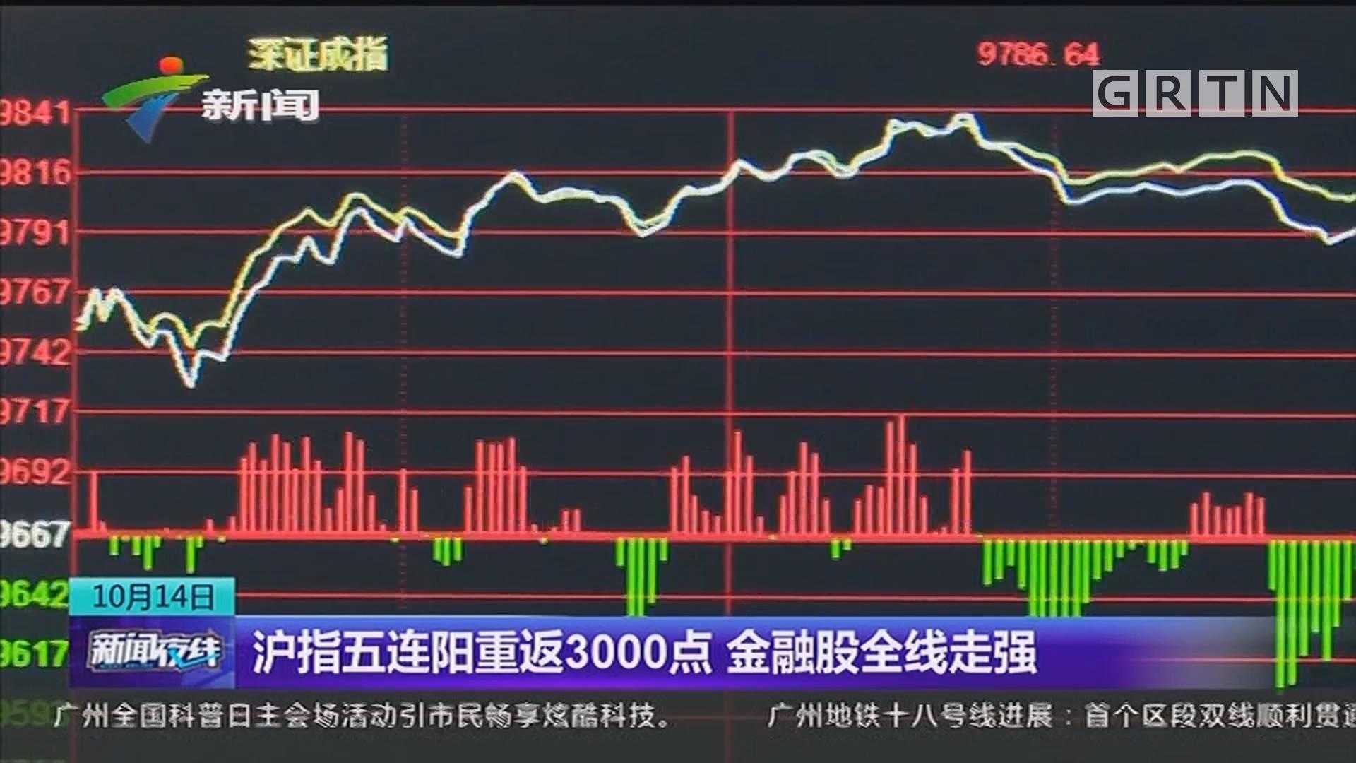 沪指五连阳重返3000点 金融股全线走强
