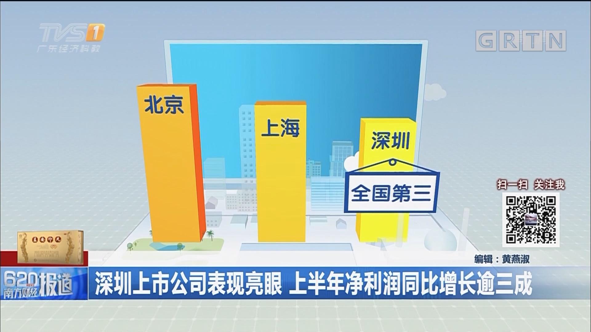 深圳上市公司表现亮眼 上半年净利润同比增长逾三成