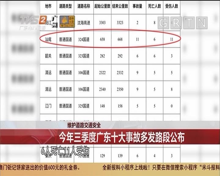 维护道路交通安全 今年三季度广东十大事故多发路段公布
