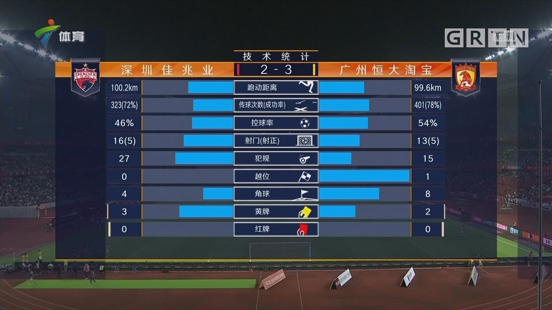 技术统计:深圳佳兆业vs广州恒大淘宝
