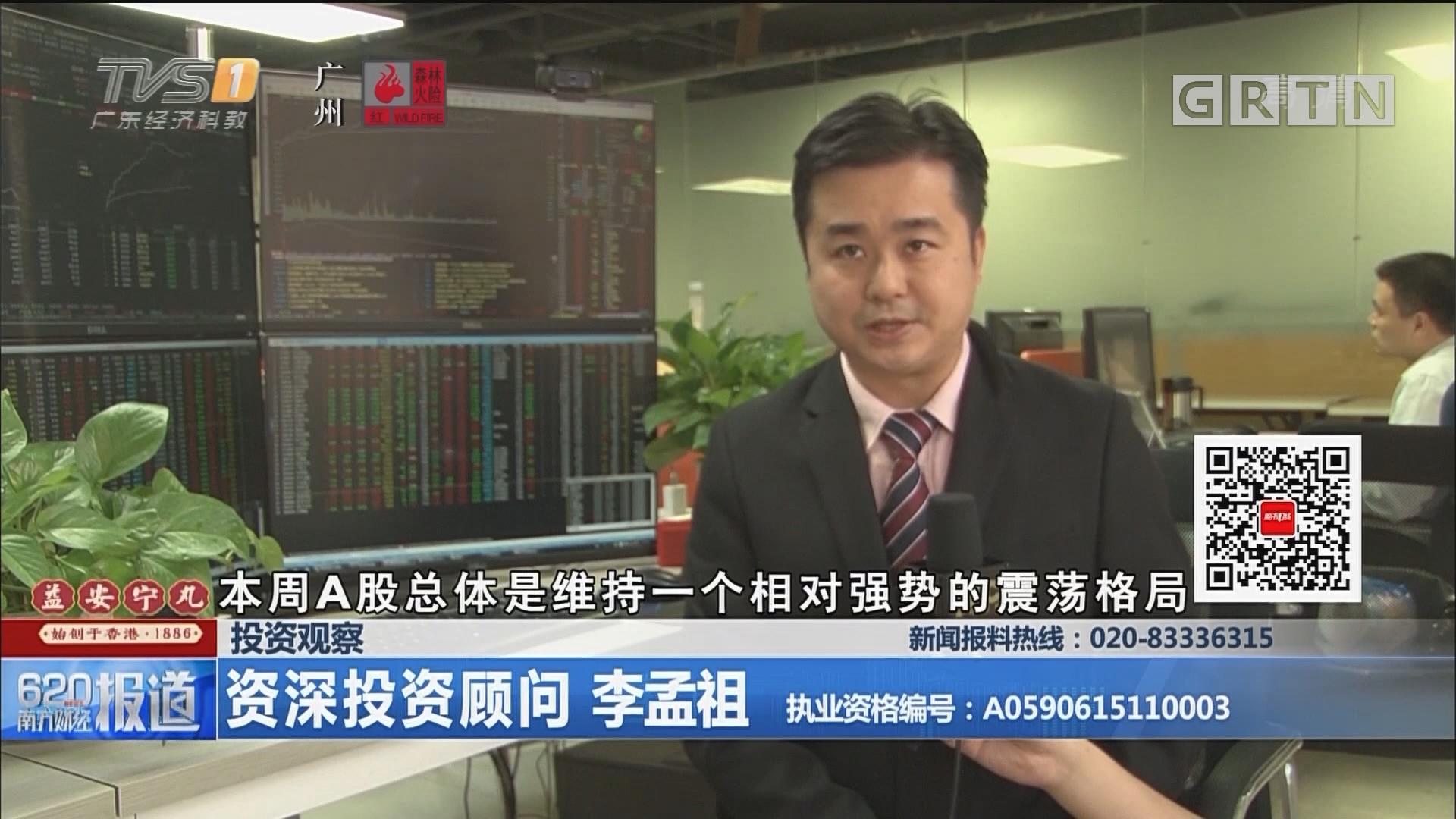 投资观察:资深投资顾问 李孟祖