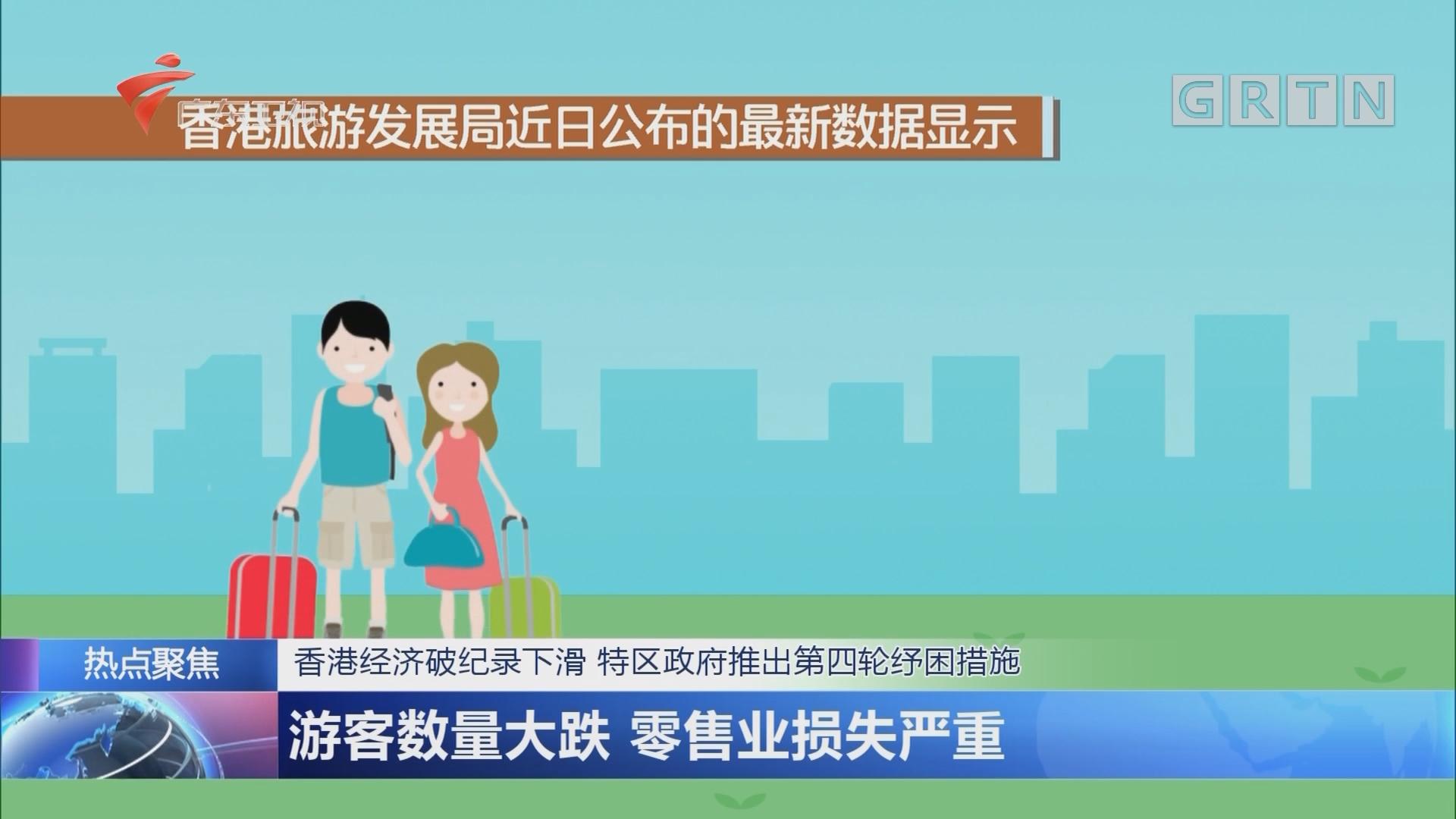 香港经济破纪录下滑 特区政府推出第四轮纾困措施 游客数量大跌 零售业损失严重