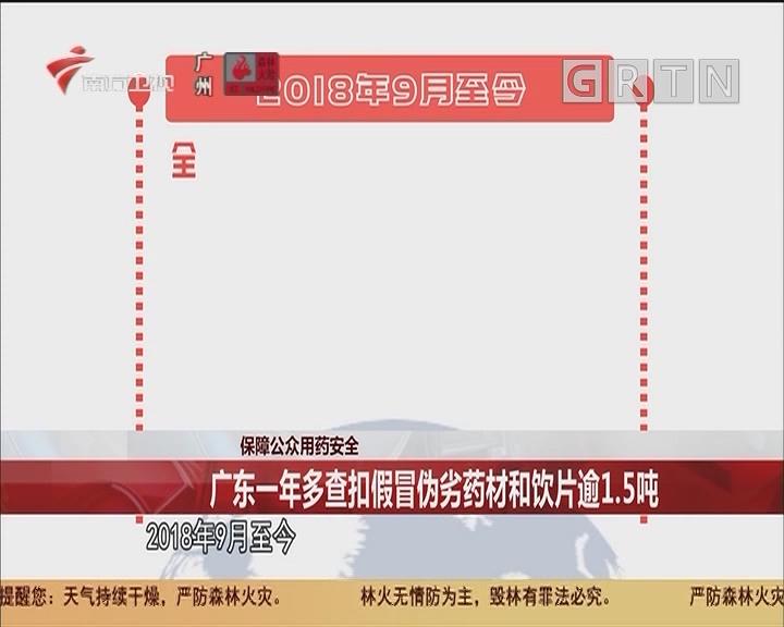 保障公众用药安全 广东一年多查扣假冒伪劣药材和饮片逾1.5吨