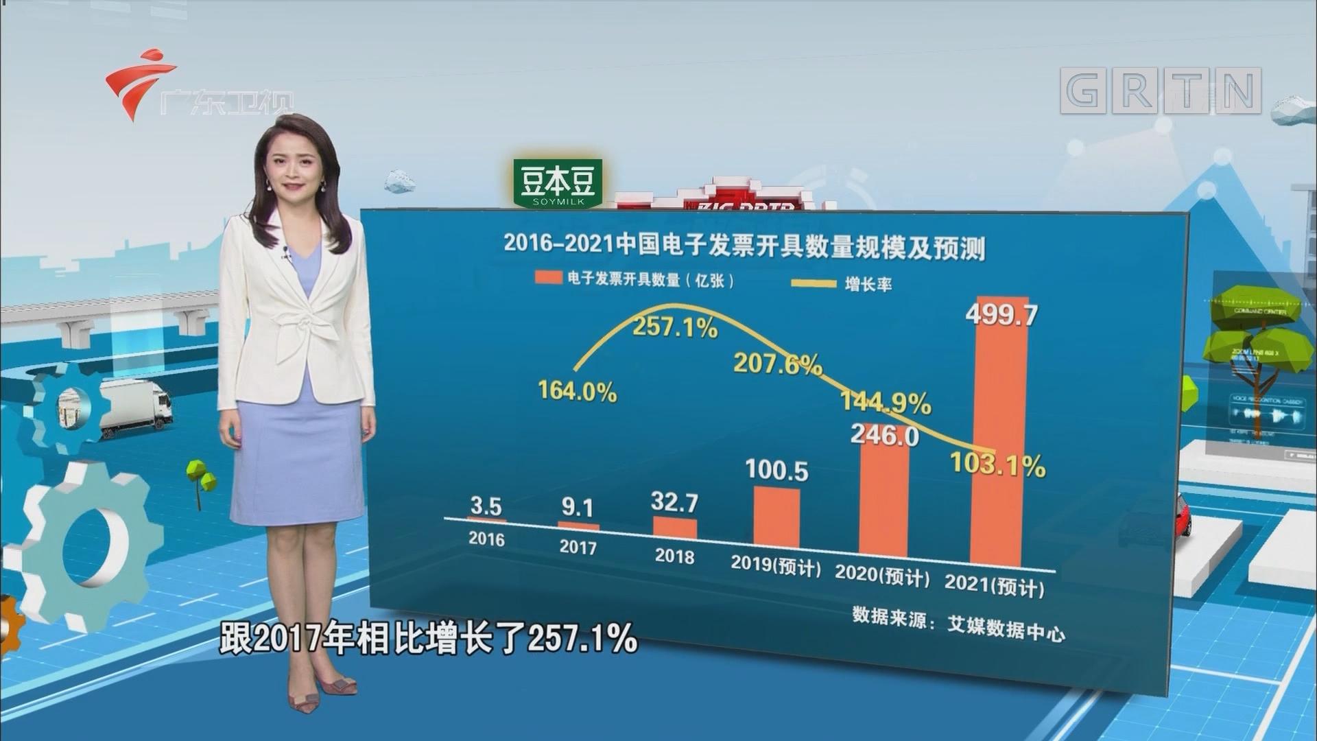 2016-2021中国电子发票开具数量规模及预测