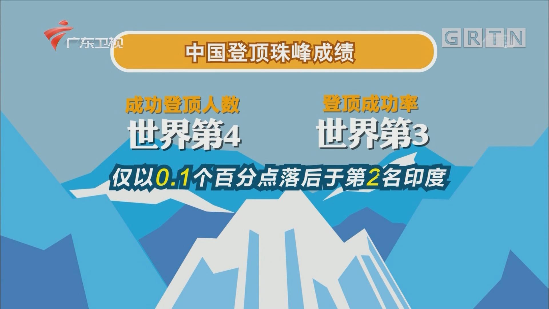 中国登顶珠峰成绩