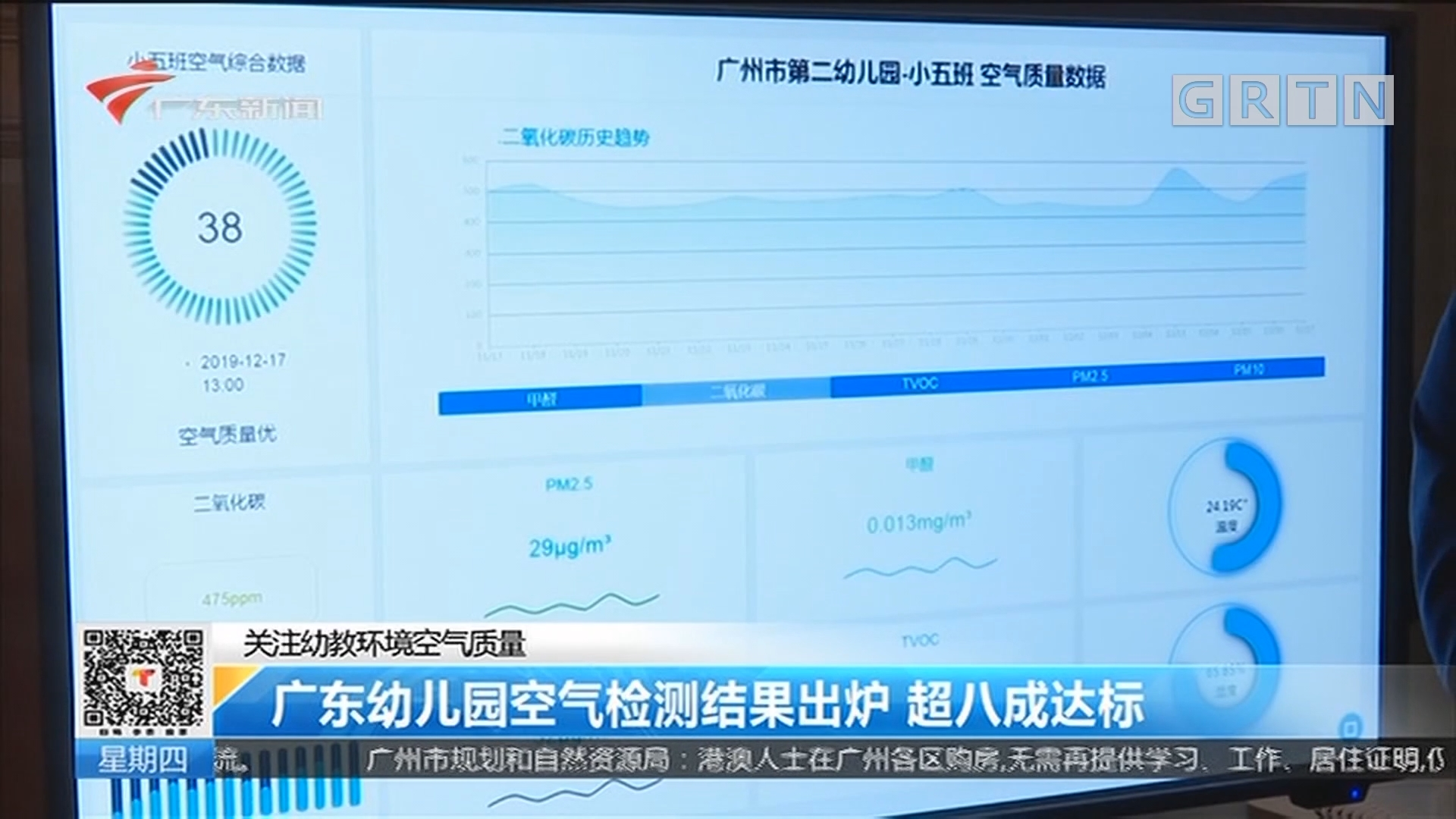 关注幼教环境空气质量 广东幼儿园空气检测结果出炉 超八成达标
